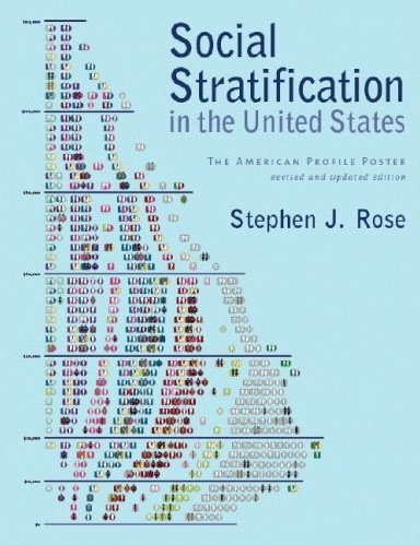 Social Stratification In The USA As A Measure Of Affluence In The