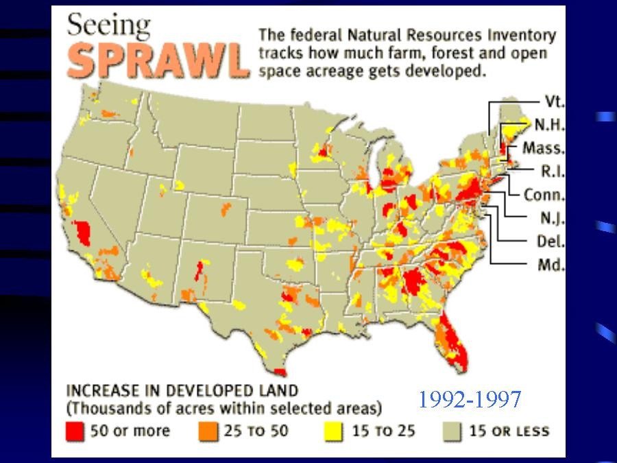 about 43 million acres of land were newly developed between 1982 and 2010